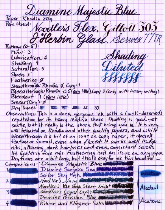 Diamine Majestic Blue (Medium)