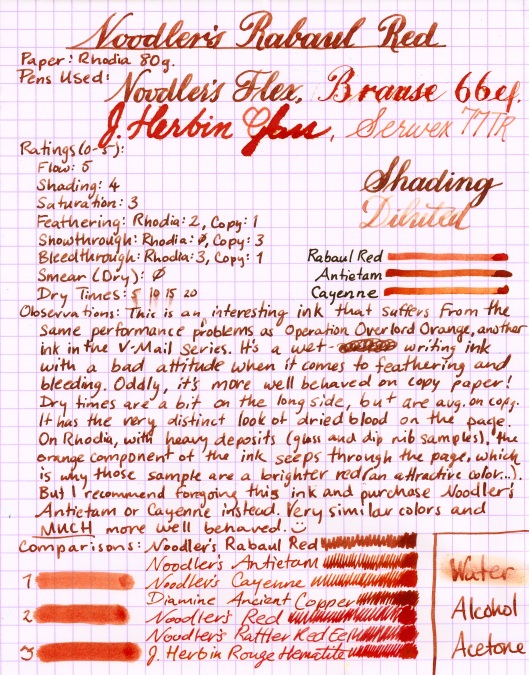 Noodler's Rabaul Red (Medium)
