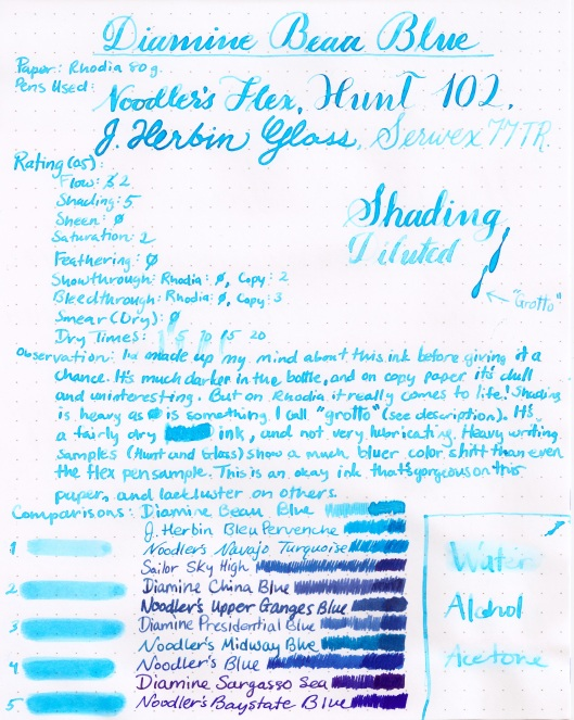 Diamine Beau Blue (Medium)