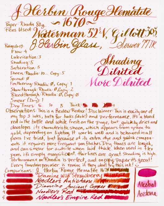 J. Herbin Rouge Hematite 1670 (Medium)