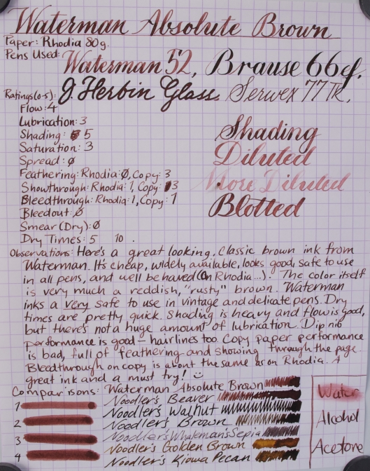 Waterman Absolute Brown
